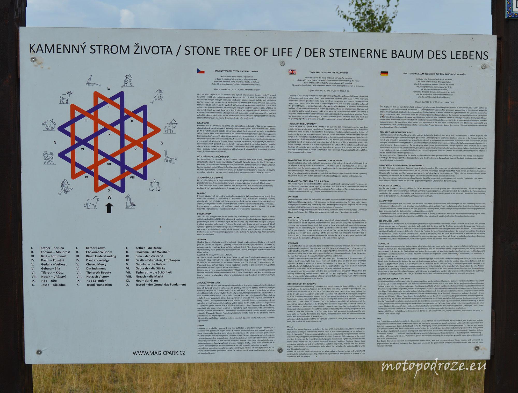Tablica informacyjna - Kamenný strom života